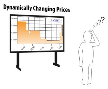 MAP Monitoring,minimum advertised price,Online brand protection,Dynamic price changes