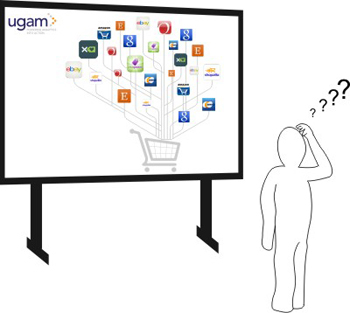 MAP monitoring, Minimum Advertised Price, Shopping channels, Ugam