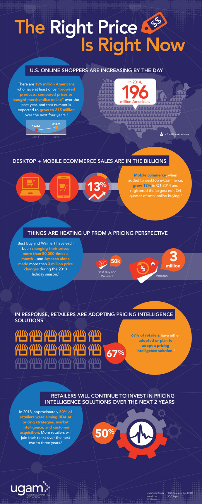 [Infographic] The right price is right now